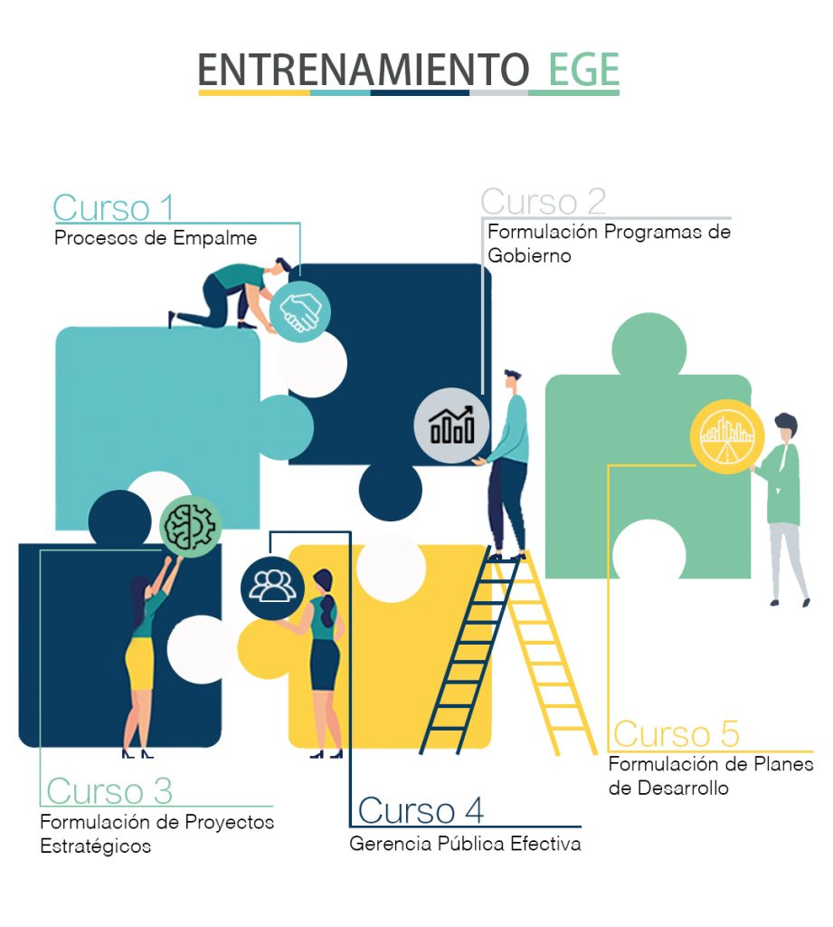 Programa EGE